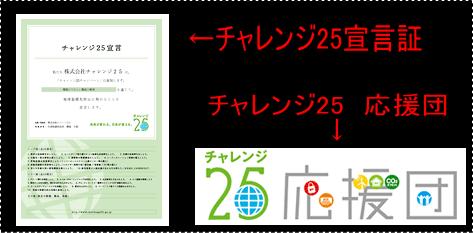 チャレンジ25ロゴ(2)